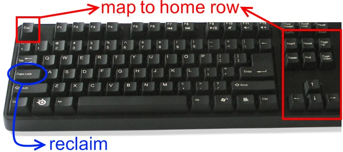 Keyboard Remapping